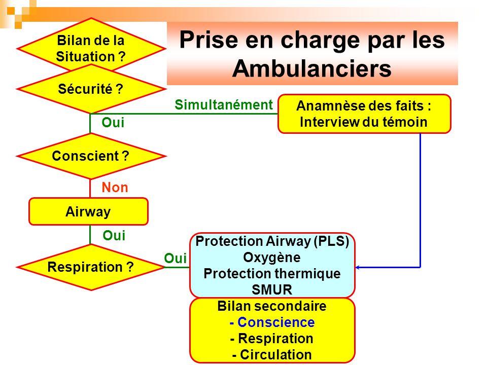 Prise en charge par les Ambulanciers Bilan de la Situation .