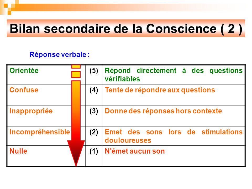 Bilan secondaire de la Conscience ( 2 ) Orientée(5)Répond directement à des questions vérifiables Confuse(4)Tente de répondre aux questions Inappropriée(3)Donne des réponses hors contexte Incompréhensible(2)Emet des sons lors de stimulations douloureuses Nulle(1)N émet aucun son Réponse verbale :