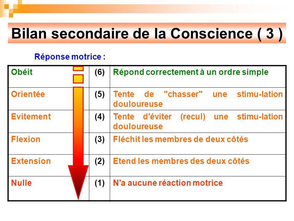 Bilan secondaire de la Conscience ( 3 ) Obéit(6)Répond correctement à un ordre simple Orientée(5)Tente de chasser une stimu-lation douloureuse Evitement(4)Tente d éviter (recul) une stimu-lation douloureuse Flexion(3)Fléchit les membres de deux côtés Extension(2)Etend les membres des deux côtés Nulle(1)N a aucune réaction motrice Réponse motrice :