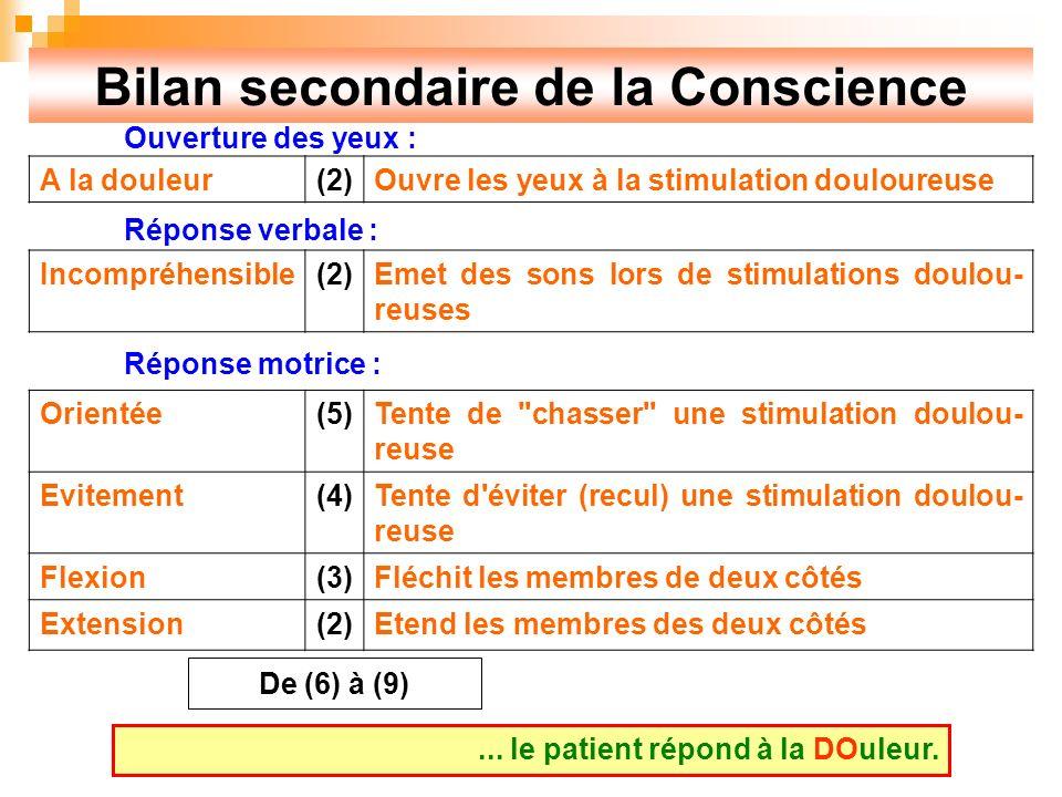 Bilan secondaire de la Conscience Ouverture des yeux : Réponse verbale : Réponse motrice : A la douleur(2)Ouvre les yeux à la stimulation douloureuse Incompréhensible(2)Emet des sons lors de stimulations doulou- reuses Orientée(5)Tente de chasser une stimulation doulou- reuse Evitement(4)Tente d éviter (recul) une stimulation doulou- reuse Flexion(3)Fléchit les membres de deux côtés Extension(2)Etend les membres des deux côtés...