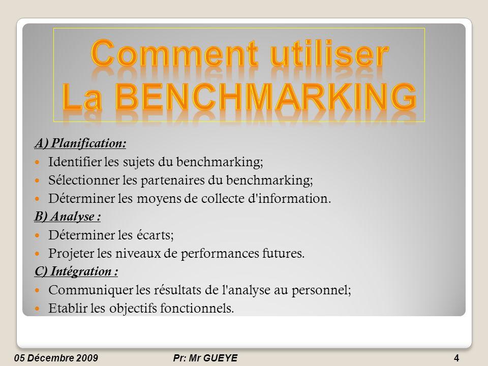 A) Planification: Identifier les sujets du benchmarking; Sélectionner les partenaires du benchmarking; Déterminer les moyens de collecte d'information
