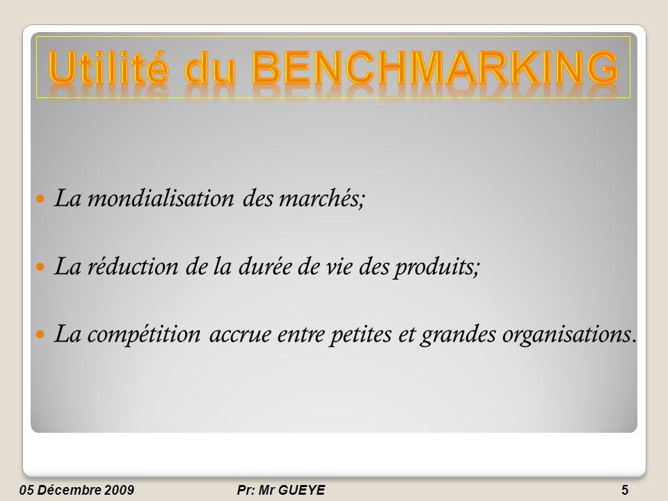 On distingue quatre types de Benchmarking: 1- Le benchmarking interne ; 1- Le benchmarking interne ; 2- Le benchmarking concurrentiel ; 2- Le benchmarking concurrentiel ; 3- Le benchmarking fonctionnel ; 3- Le benchmarking fonctionnel ; 4- Le benchmarking générique.