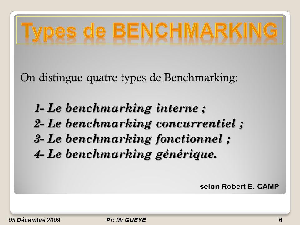 On distingue quatre types de Benchmarking: 1- Le benchmarking interne ; 1- Le benchmarking interne ; 2- Le benchmarking concurrentiel ; 2- Le benchmar