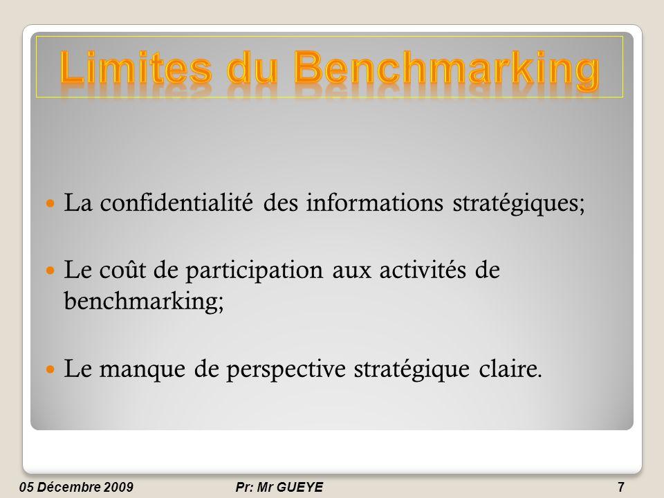 La confidentialité des informations stratégiques; Le coût de participation aux activités de benchmarking; Le manque de perspective stratégique claire.
