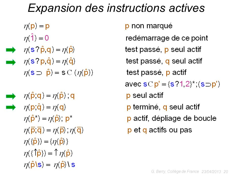 23/04/2013 20 G. Berry, Collège de France Expansion des instructions actives