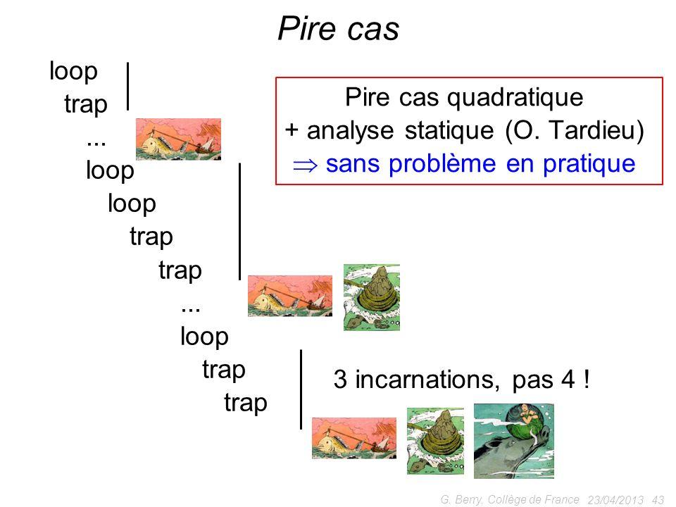 23/04/2013 43 G. Berry, Collège de France Pire cas loop trap...