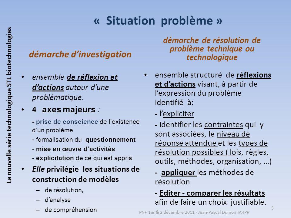 démarche dinvestigation ensemble de réflexion et dactions autour dune problématique. 4 axes majeurs : - prise de conscience de lexistence dun problème