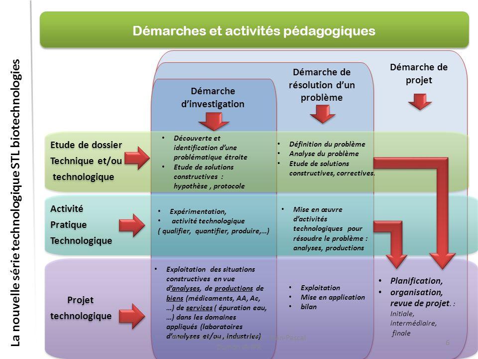 La nouvelle série technologique STL biotechnologies Démarches et activités pédagogiques Démarche de projet Démarche de résolution dun problème Démarch