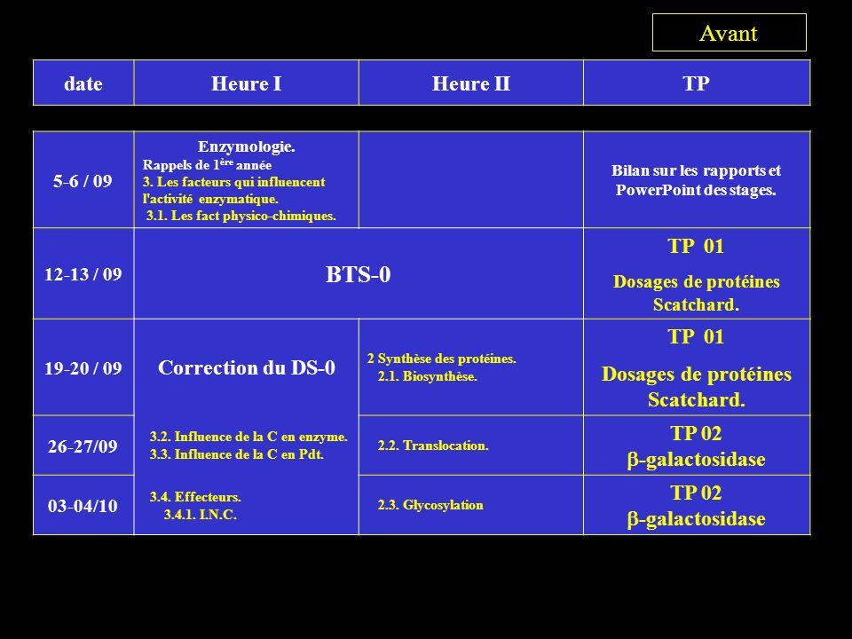 dateHeure IHeure IITP 5-6 / 09 Enzymologie.Rappels de 1 ère année 3.