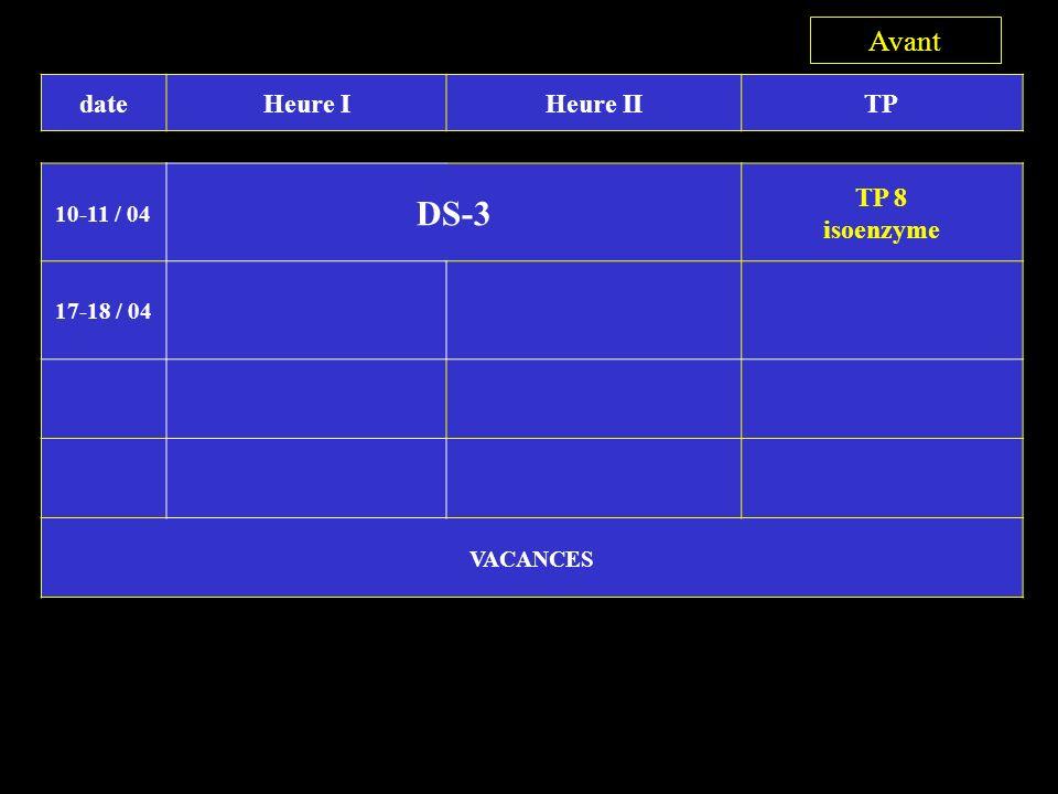 dateHeure IHeure IITP 10-11 / 04 DS-3 TP 8 isoenzyme 17-18 / 04 VACANCES Avant