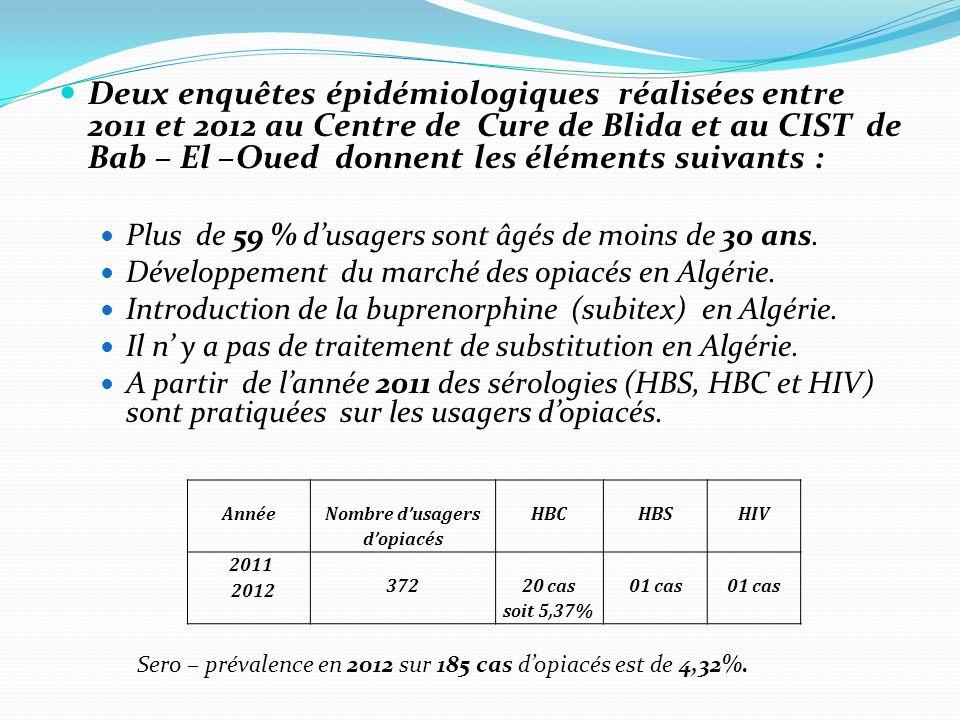 Deux enquêtes épidémiologiques réalisées entre 2011 et 2012 au Centre de Cure de Blida et au CIST de Bab – El –Oued donnent les éléments suivants : Plus de 59 % dusagers sont âgés de moins de 30 ans.