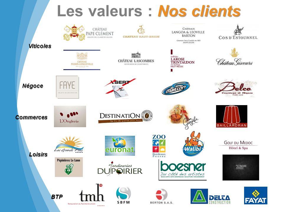 Nos clients Les valeurs : Nos clients Négoce Viticoles Commerces Loisirs BTP