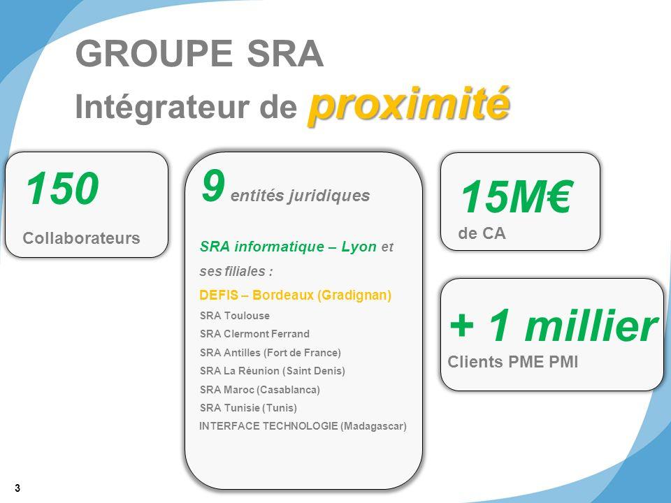 3 © 2011 SRA Informatique GROUPE SRA proximité Intégrateur de proximité 150 Collaborateurs 9 entités juridiques SRA informatique – Lyon et ses filiale