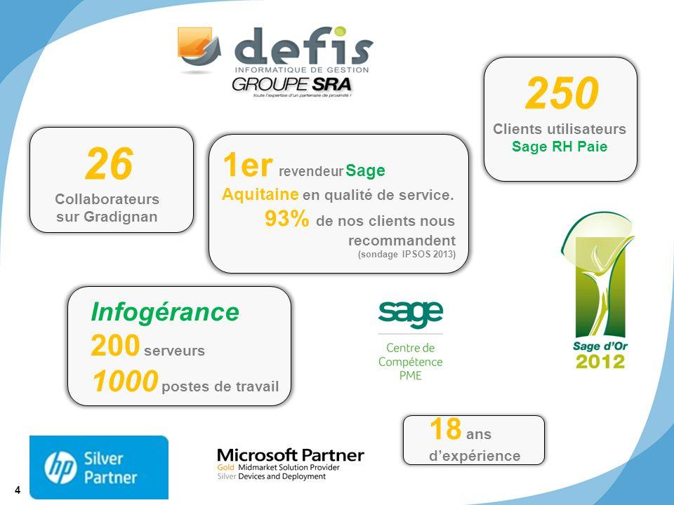 4 © 2011 SRA Informatique 26 Collaborateurs sur Gradignan Infogérance 200 serveurs 1000 postes de travail 1er revendeur Sage Aquitaine en qualité de s