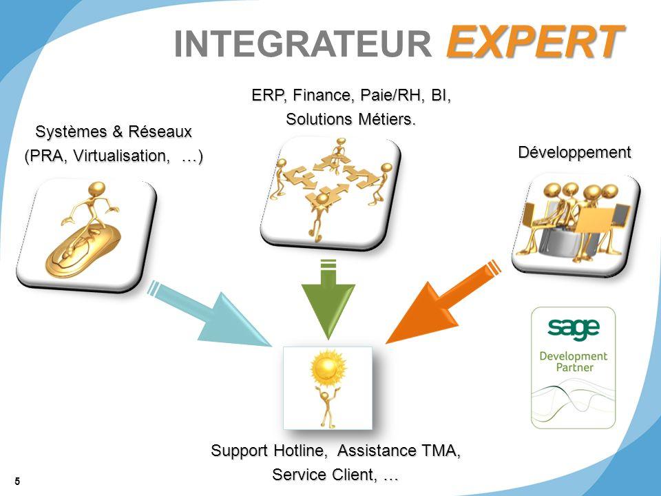 5 © 2011 SRA Informatique Systèmes & Réseaux (PRA, Virtualisation, …) ERP, Finance, Paie/RH, BI, Solutions Métiers. Développement Support Hotline, Ass