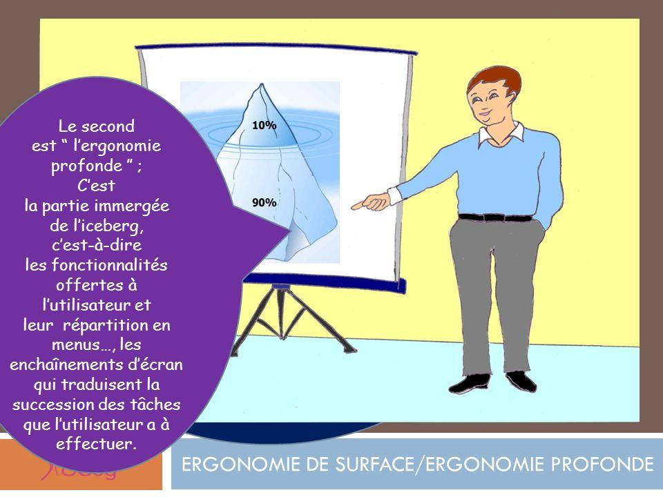 Le premier est « l ergonomie de surface. Cest la partie visible dun iceberg, liceberg étant lapplication. Cest ce que voit lutilisateur de linterface