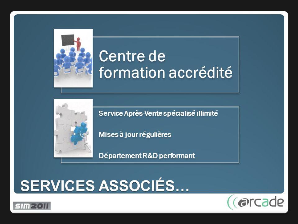 SERVICES ASSOCIÉS… Centre de formation accrédité Service Après-Vente spécialisé illimité Mises à jour régulières Département R&D performant