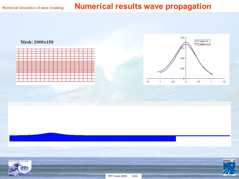PPF mars 2006 10/24 Numerical simulation of wave breaking: Numerical results wave breaking