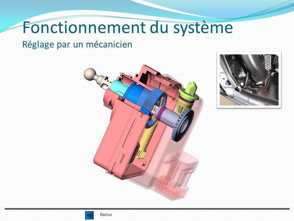 Fonctionnement du système Réglage par un mécanicien Retour