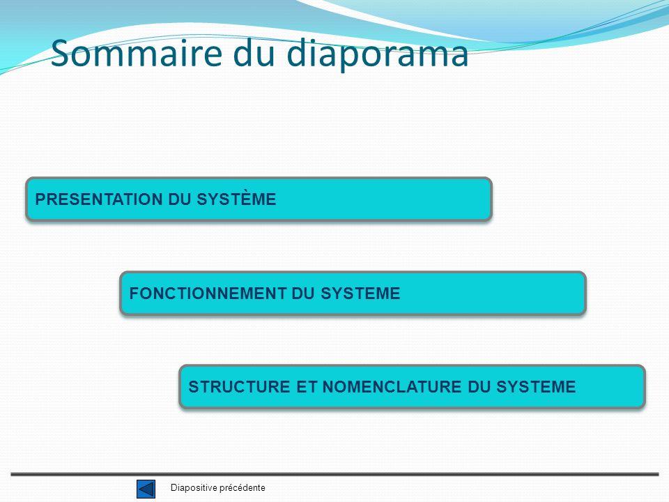 Sommaire du diaporama Diapositive précédente PRESENTATION DU SYSTÈME FONCTIONNEMENT DU SYSTEME STRUCTURE ET NOMENCLATURE DU SYSTEME