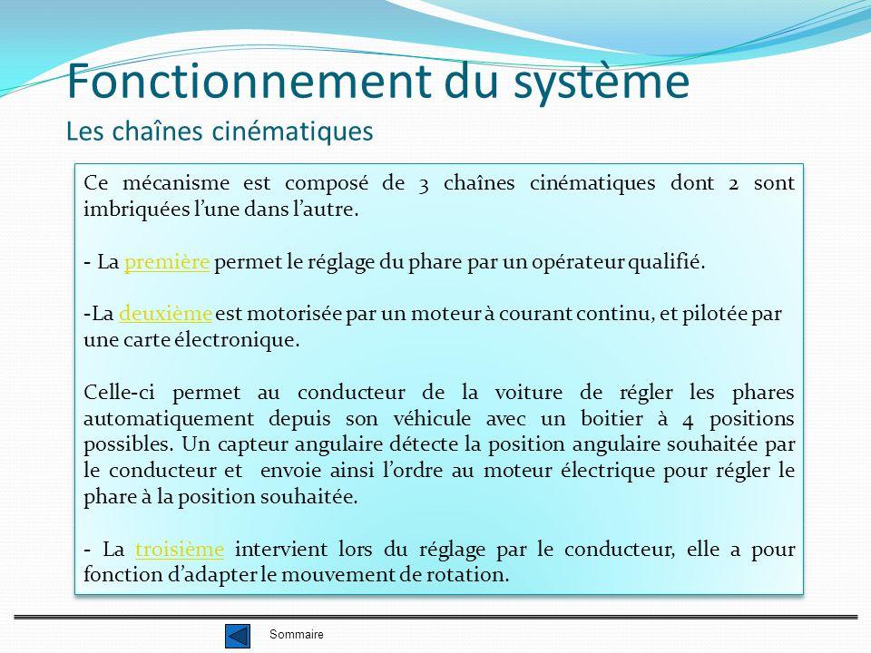 Fonctionnement du système Les chaînes cinématiques Ce mécanisme est composé de 3 chaînes cinématiques dont 2 sont imbriquées lune dans lautre.