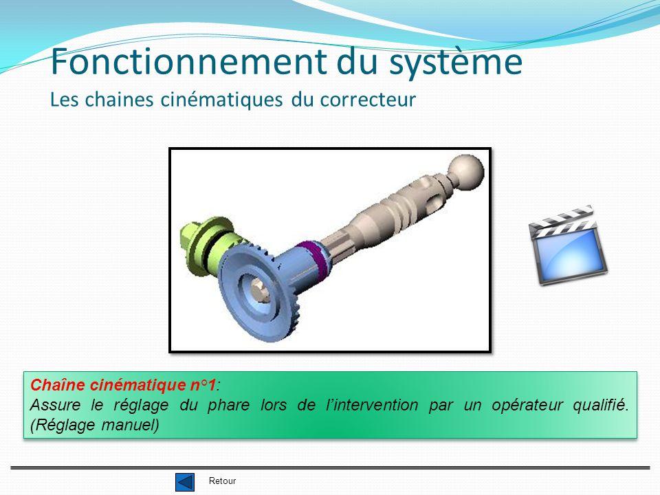 Fonctionnement du système Les chaines cinématiques du correcteur Chaîne cinématique n°1: Assure le réglage du phare lors de lintervention par un opérateur qualifié.