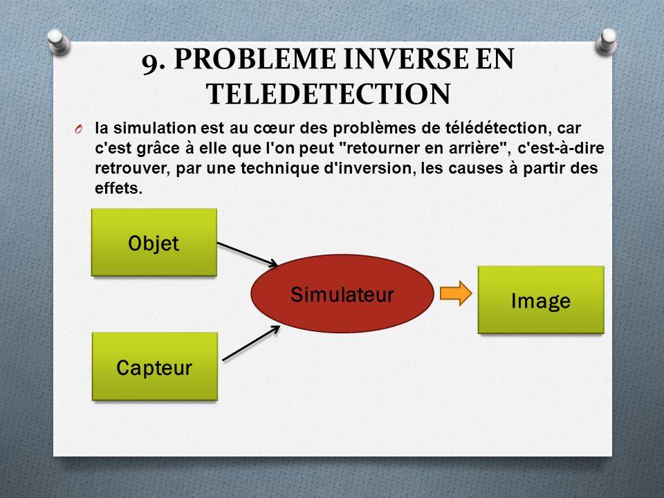 O la simulation est au cœur des problèmes de télédétection, car c'est grâce à elle que l'on peut