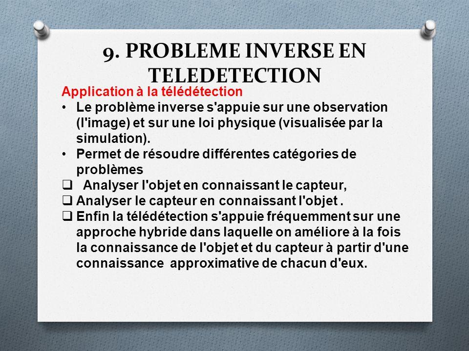 Application à la télédétection Le problème inverse s'appuie sur une observation (l'image) et sur une loi physique (visualisée par la simulation). Perm