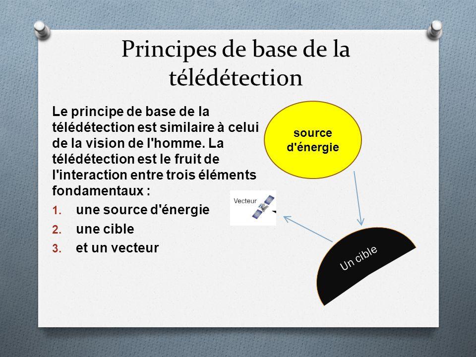 Principes de base de la télédétection Le principe de base de la télédétection est similaire à celui de la vision de l'homme. La télédétection est le f