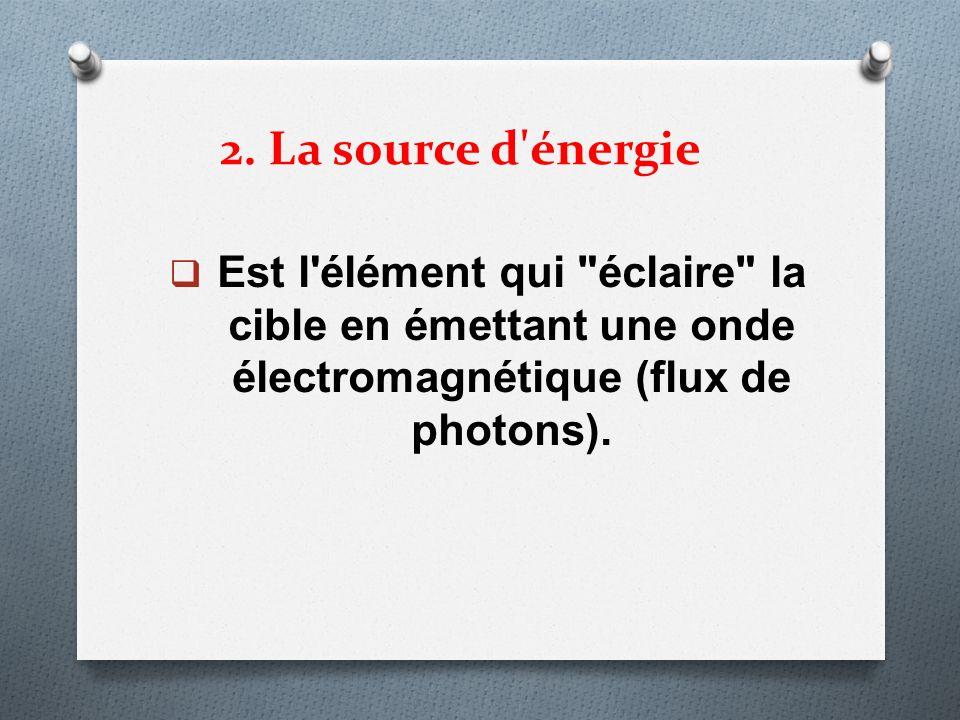 2. La source d'énergie Est l'élément qui