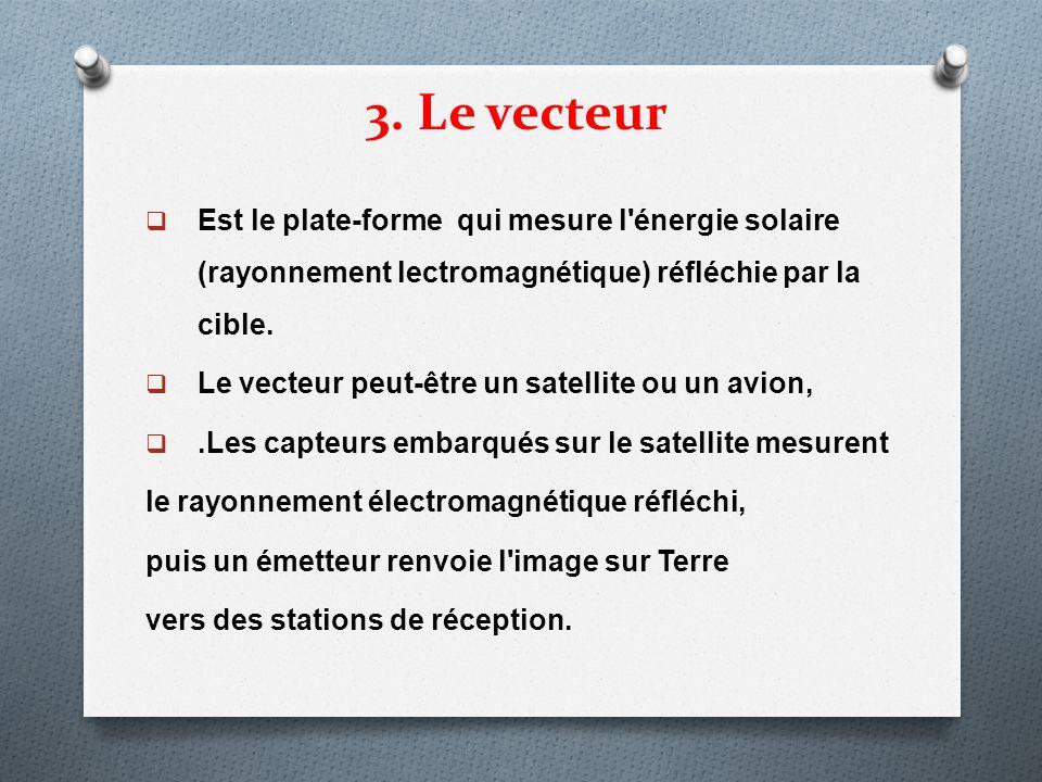 3. Le vecteur Est le plate-forme qui mesure l'énergie solaire (rayonnement lectromagnétique) réfléchie par la cible. Le vecteur peut-être un satellite