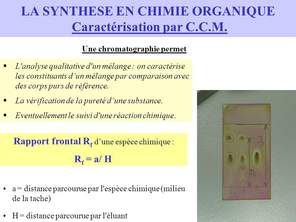 LA SYNTHESE EN CHIMIE ORGANIQUE Caractérisation par C.C.M. L'analyse qualitative d'un mélange : on caractérise les constituants dun mélange par compar