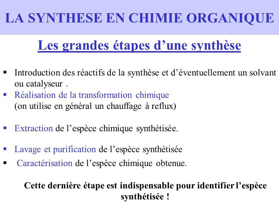 Introduction des réactifs de la synthèse et déventuellement un solvant ou catalyseur. Réalisation de la transformation chimique (on utilise en général