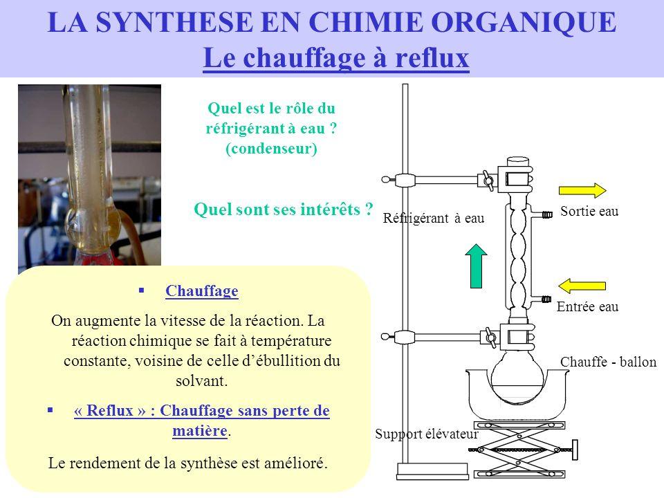 LA SYNTHESE EN CHIMIE ORGANIQUE Le chauffage à reflux Réfrigérant à eau Chauffe - ballon Support élévateur Entrée eauSortie eau Quel est le rôle du ré