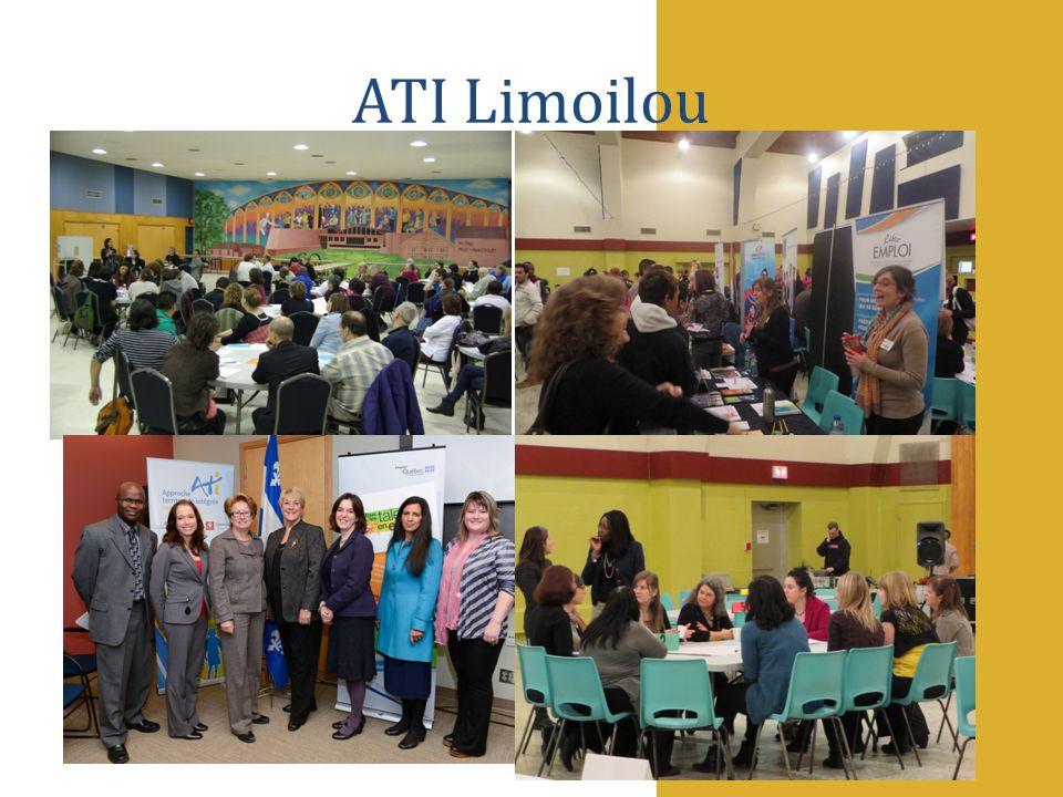 ATI Limoilou