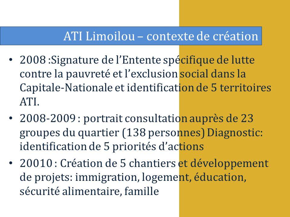 2008 :Signature de lEntente spécifique de lutte contre la pauvreté et lexclusion social dans la Capitale-Nationale et identification de 5 territoires ATI.