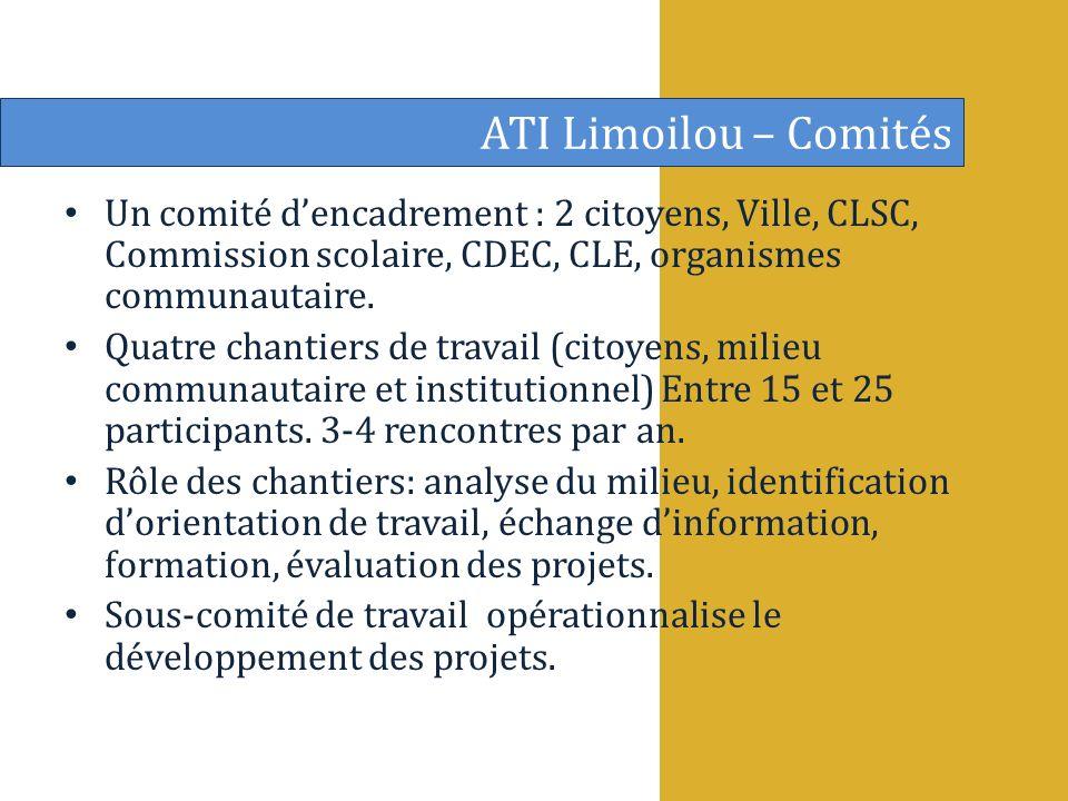 Un comité dencadrement : 2 citoyens, Ville, CLSC, Commission scolaire, CDEC, CLE, organismes communautaire.