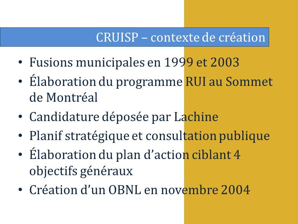 ATI Limoilou – structure Comité dencadrement Chantier Limoilou Sous- comités 4 chantiers Coordonnatrice Chargés de projet Organismes mandataires