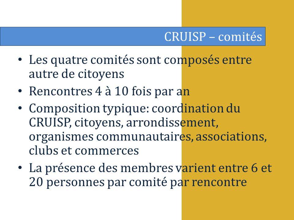 Les quatre comités sont composés entre autre de citoyens Rencontres 4 à 10 fois par an Composition typique: coordination du CRUISP, citoyens, arrondissement, organismes communautaires, associations, clubs et commerces La présence des membres varient entre 6 et 20 personnes par comité par rencontre CRUISP – comités