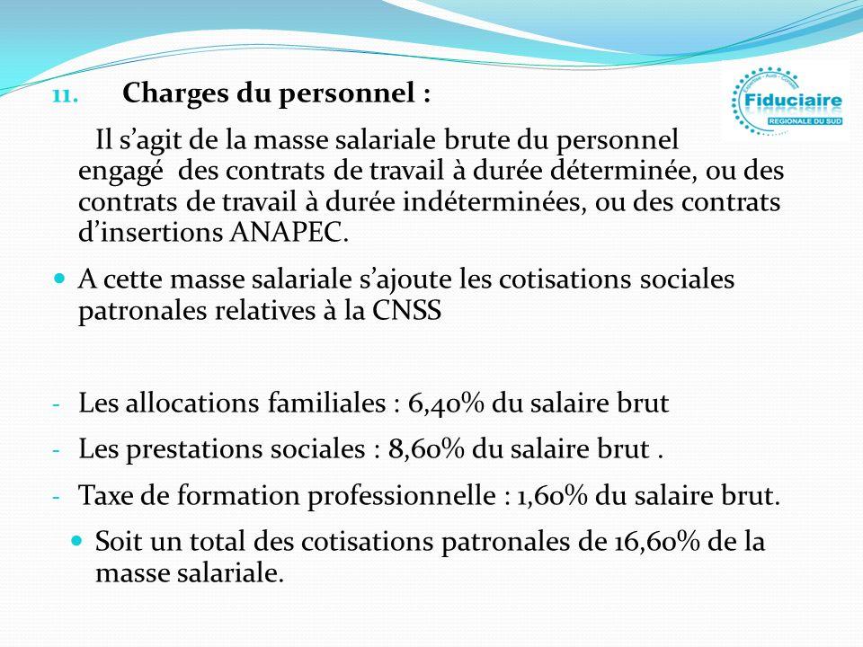 11. Charges du personnel : Il sagit de la masse salariale brute du personnel engagé des contrats de travail à durée déterminée, ou des contrats de tra