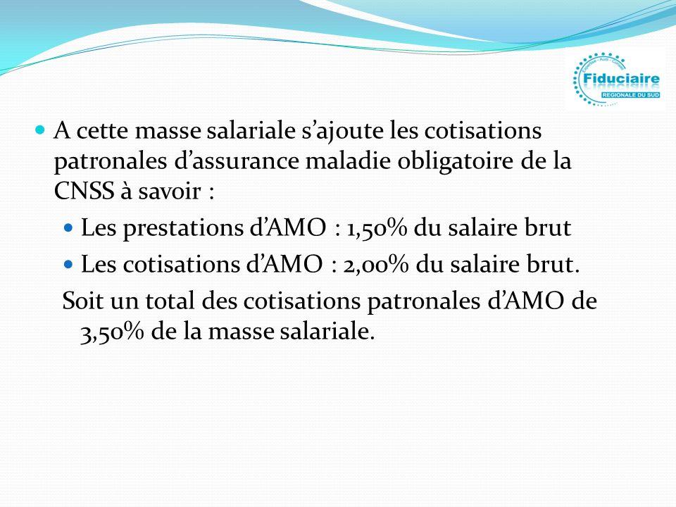 A cette masse salariale sajoute les cotisations patronales dassurance maladie obligatoire de la CNSS à savoir : Les prestations dAMO : 1,50% du salair