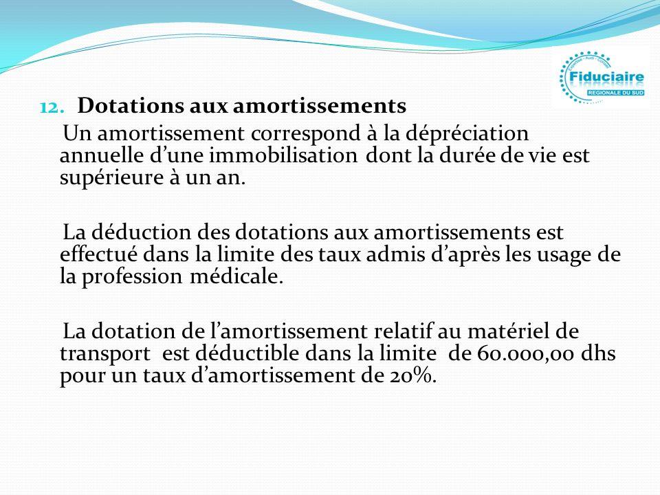12. Dotations aux amortissements Un amortissement correspond à la dépréciation annuelle dune immobilisation dont la durée de vie est supérieure à un a