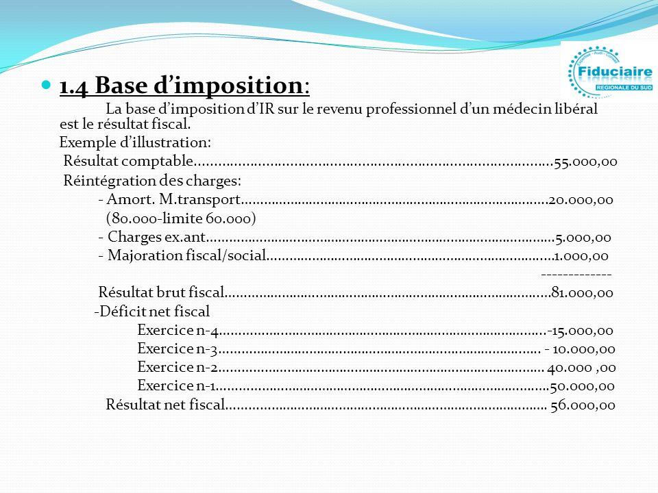 1.4 Base dimposition: La base dimposition dIR sur le revenu professionnel dun médecin libéral est le résultat fiscal. Exemple dillustration: Résultat