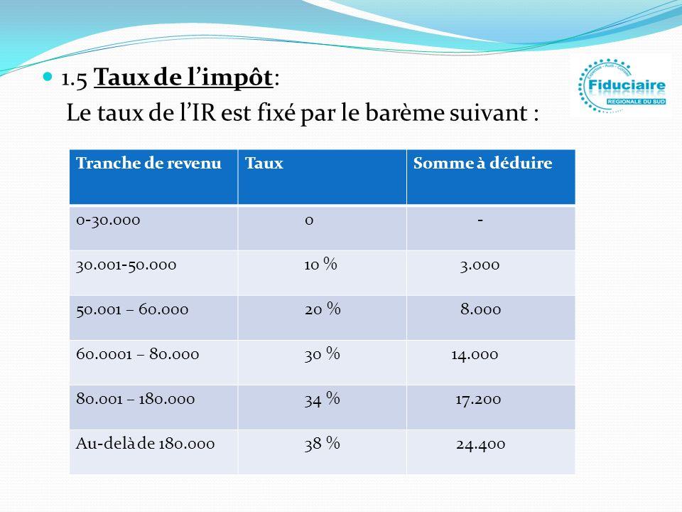 1.5 Taux de limpôt: Le taux de lIR est fixé par le barème suivant : Tranche de revenuTauxSomme à déduire 0-30.000 0 - 30.001-50.000 10 % 3.000 50.001