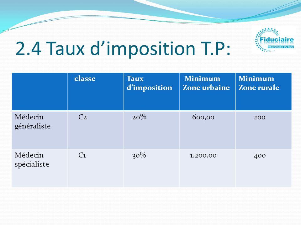 2.4 Taux dimposition T.P: classeTaux dimposition Minimum Zone urbaine Minimum Zone rurale Médecin généraliste C2 20% 600,00 200 Médecin spécialiste C1