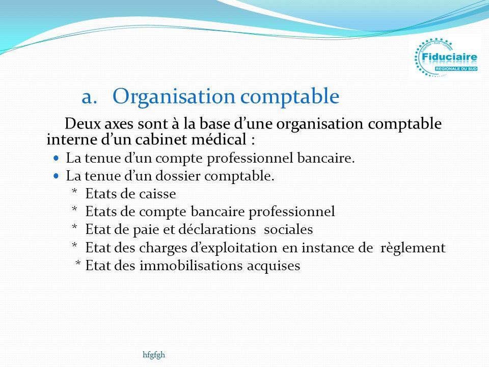 Deux axes sont à la base dune organisation comptable interne dun cabinet médical : La tenue dun compte professionnel bancaire. La tenue dun dossier co