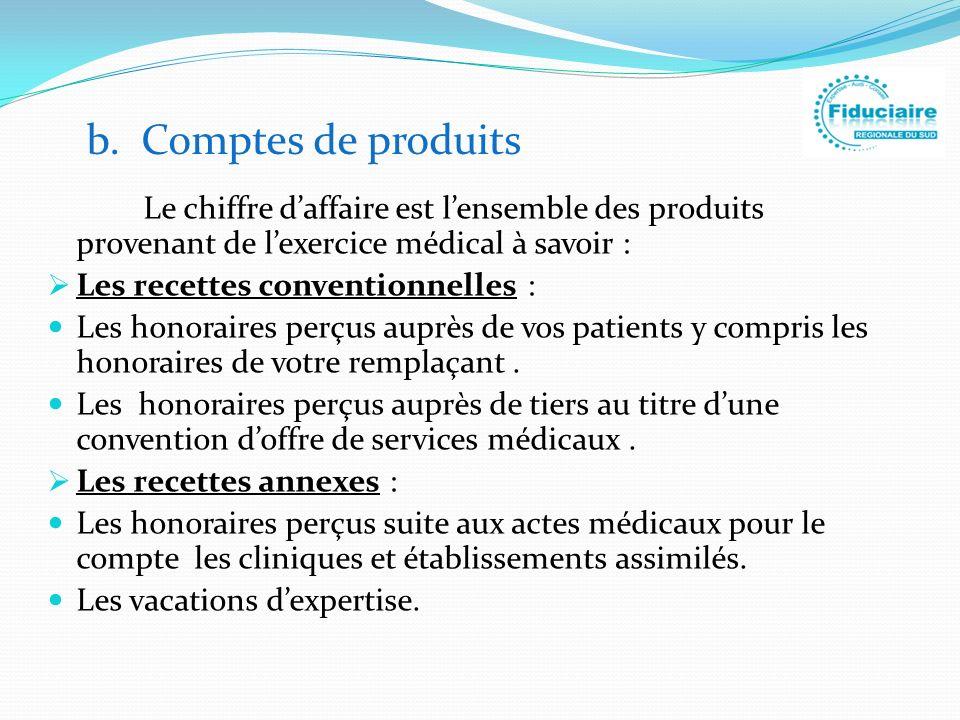 b. Comptes de produits Le chiffre daffaire est lensemble des produits provenant de lexercice médical à savoir : Les recettes conventionnelles : Les ho