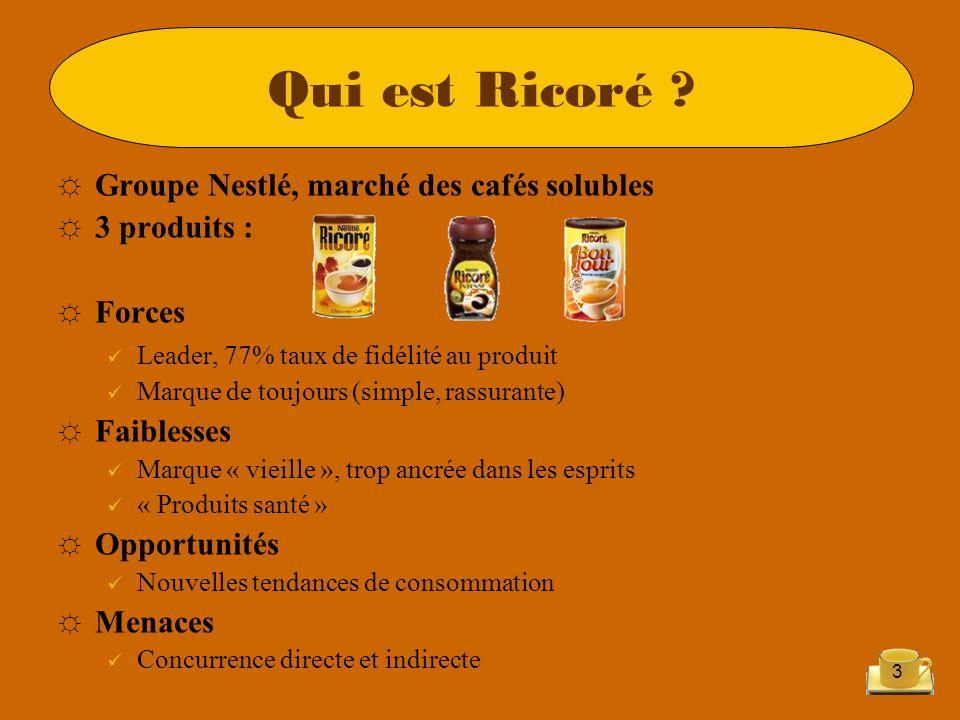 3 Qui est Ricoré ? Groupe Nestlé, marché des cafés solubles 3 produits : Forces Leader, 77% taux de fidélité au produit Marque de toujours (simple, ra