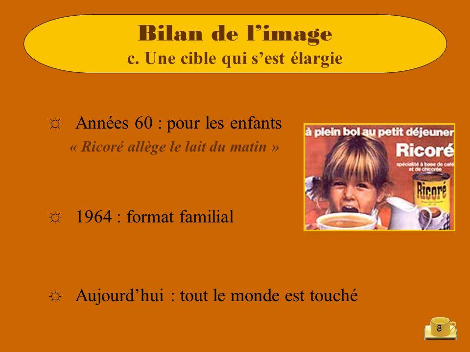 8 Années 60 : pour les enfants « Ricoré allège le lait du matin » 1964 : format familial Aujourdhui : tout le monde est touché Bilan de limage c. Une