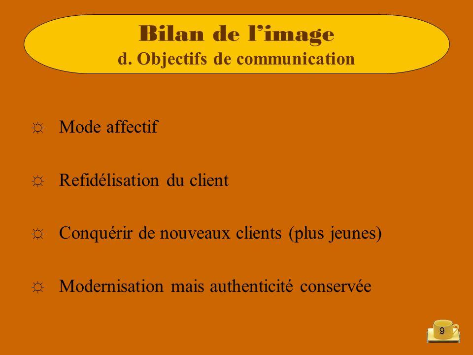 9 Mode affectif Refidélisation du client Conquérir de nouveaux clients (plus jeunes) Modernisation mais authenticité conservée Bilan de limage d. Obje